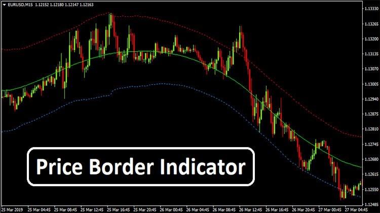Индикатор ценовой границы