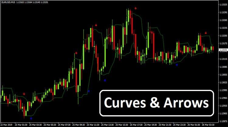 Curves & Arrows
