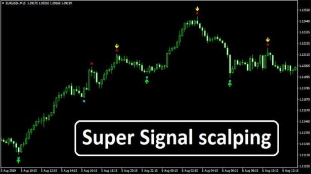 Супер сигнал Скальпинг