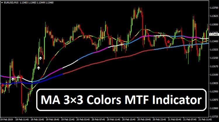 MA 3 × 3 Цвета MTF Индикатор