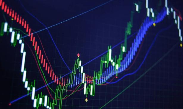 CCI-индекс товарного канала